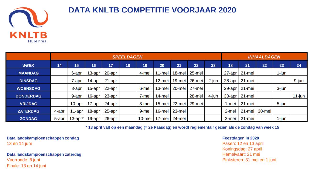 Speeldata Voorjaarscompetitie 2020